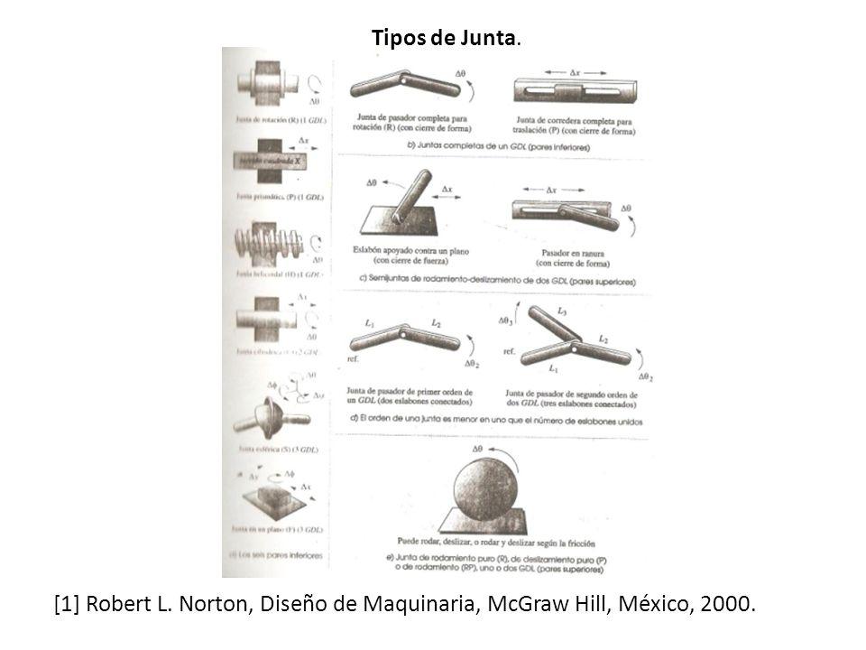 Magnífico Tipos De Juntas Anatomía Embellecimiento - Imágenes de ...